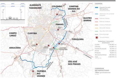 Estado negocia implantação de corredores de transporte rápido