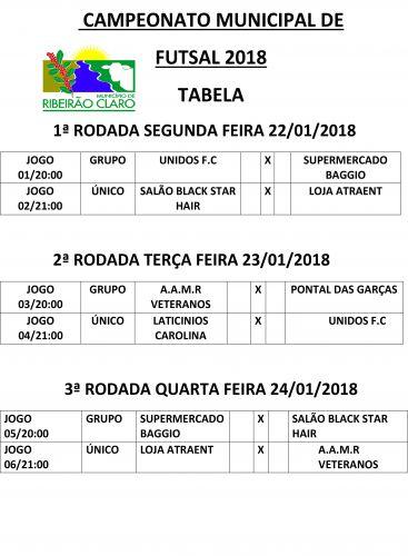 Campeonato Municipal de Futsal começa com rodada de 22 gols