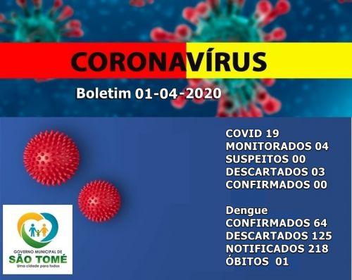 Boletim diário de e coronavírus