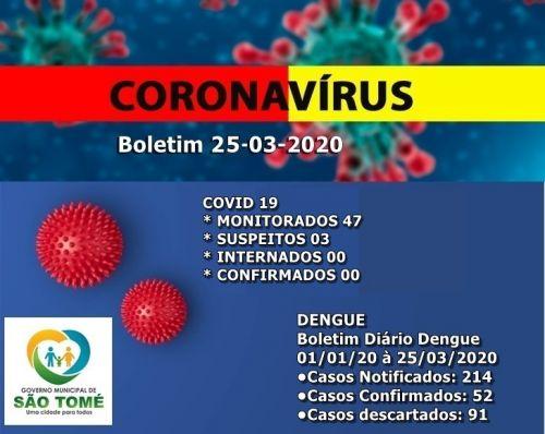 Boletim diário coronavírus