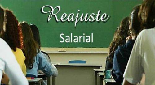 Reajuste salarial dos professores