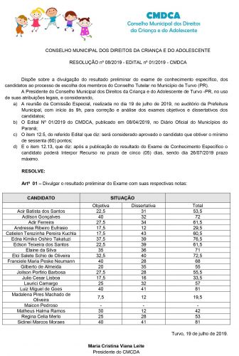 Resultado preliminar do exame para membros do Conselho Tutelar