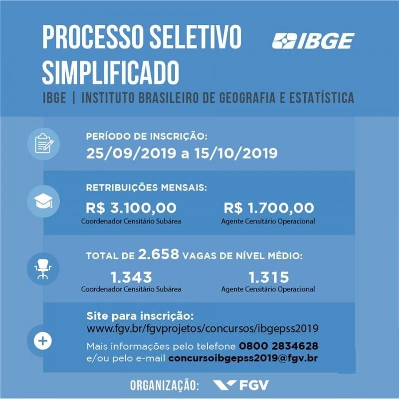 PROCESSO SELETIVO SIMPLIFICADO IBGE