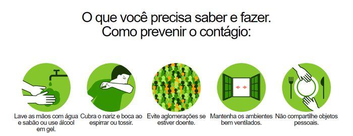 Cuidados na Prevenção contra o Covid-19