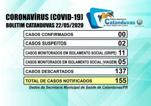 Na manhã desta sexta-feira (22), a equipe da Secretaria Municipal de Saúde emitiu um novo boletim da COVID-19 em Catanduvas.