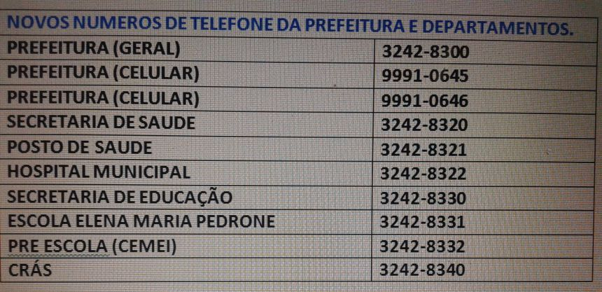 novos telefones da municipalidade