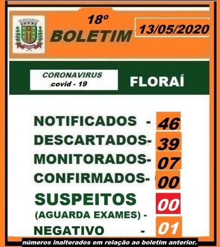 18º boletim epidemiológico do coronavírus em Florai.