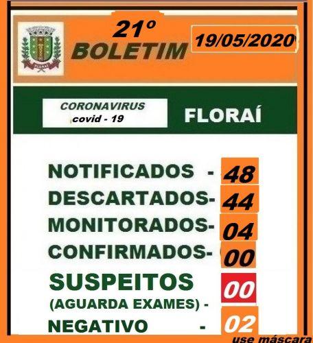 21º Boletim epidemiológico do coronavírus em Floraí.
