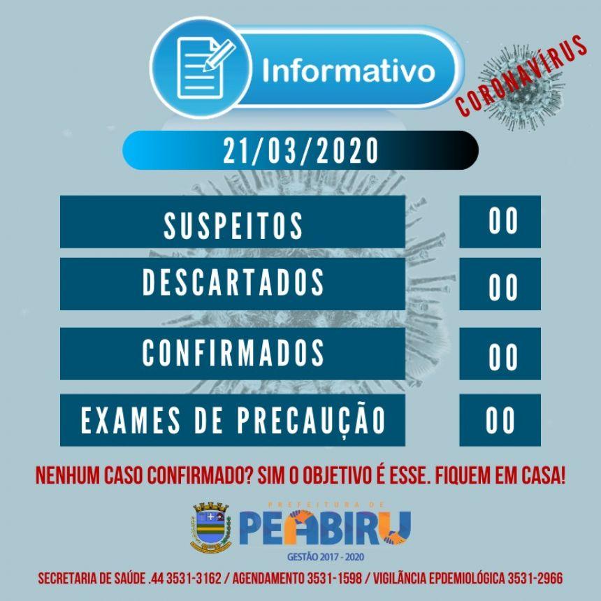 CORONAVÍRUS EM PEABIRU, NENHUM CASO CONFIRMADO?