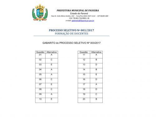 PSS 2018 - GABARITO DOCENTES