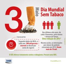 Ministério da Saúde anuncia regulamentação da Lei Antifumo...