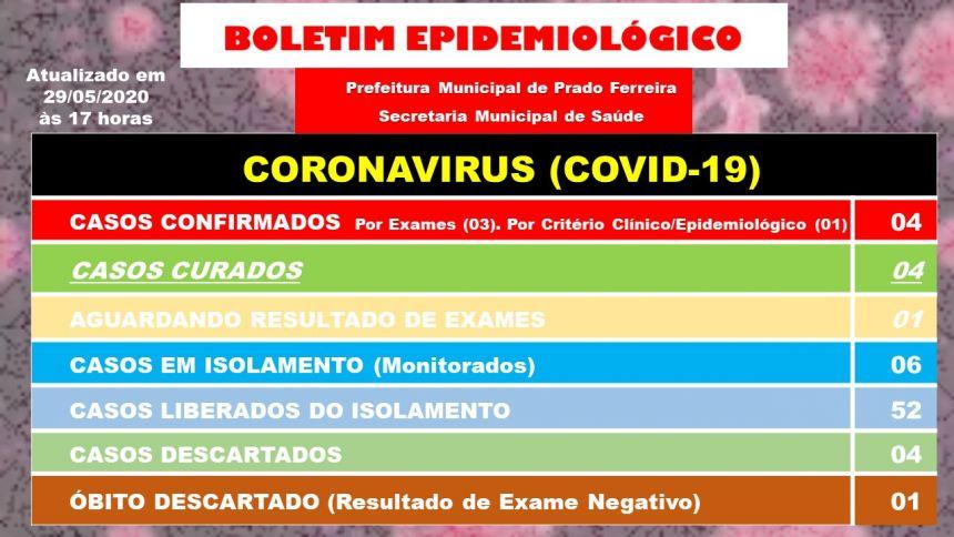 Vigésimo Oitavo Boletim Epidemiológico COVID-19 (29/05/2020)