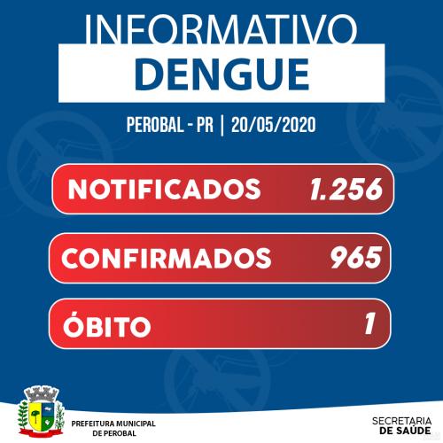 INFORMATIVO DA DENGUE 20.05.2020