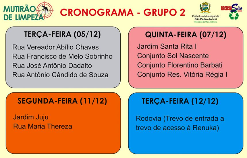 Cronograma do Grupo 2