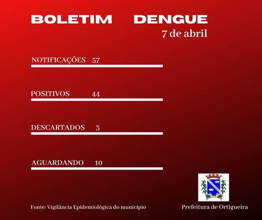 Número de casos de dengue dobra em Ortigueira