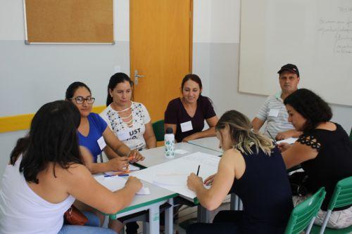 Reunião com a equipe de apoio 2019