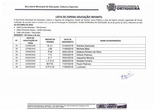 LISTA DE ESPERA EDUCAÇÃO INFANTIL - OUTUBRO/2018