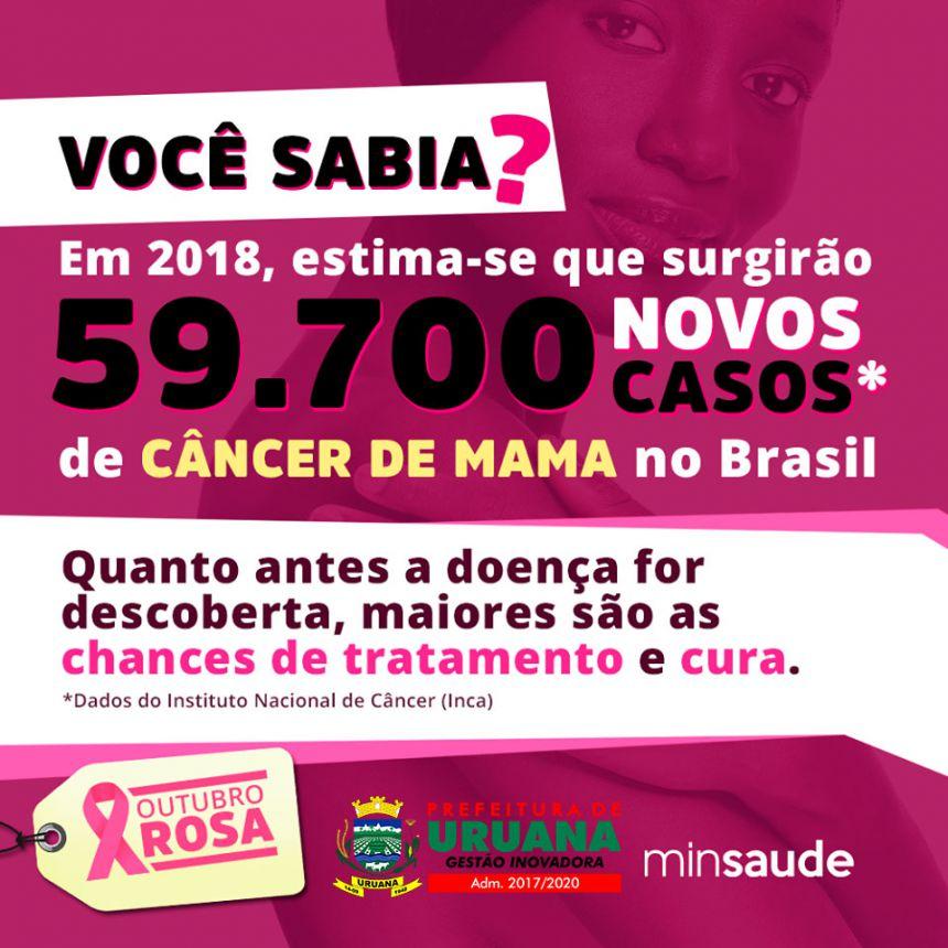 OUTUBRO ROSA CONTRA O CANCÊR DE MAMA