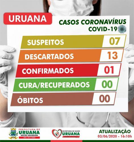 Atualização | Coronavírus