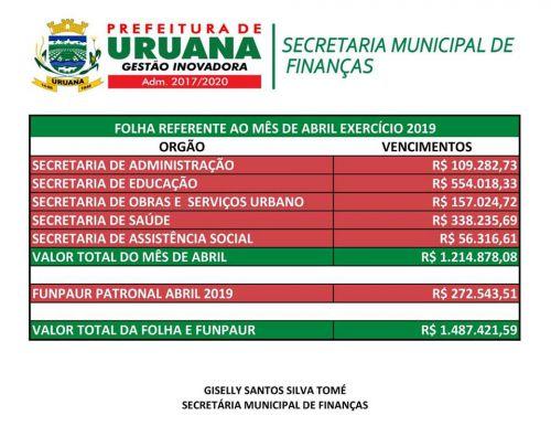 Transparência com dinheiro público significa respeito pela população!