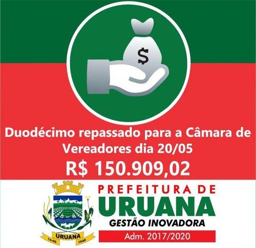 Repasse de Duodécimo para Câmara de Vereadores em 20/05/20