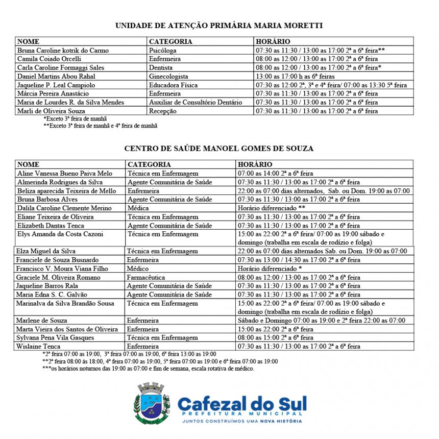 Escala de profissionais e horários de funcionamento dos postos de saúde do Município e distritos