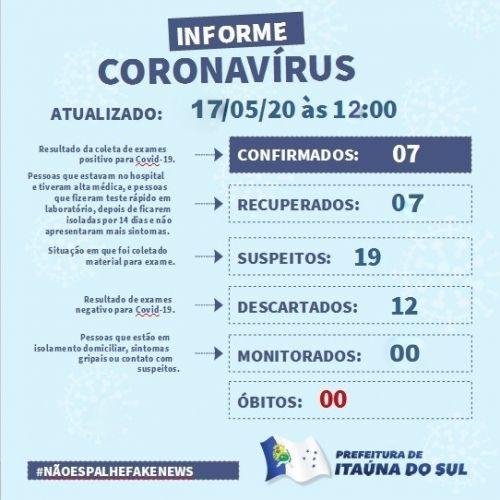 Itaúna do Sul zera os casos da Covid-19