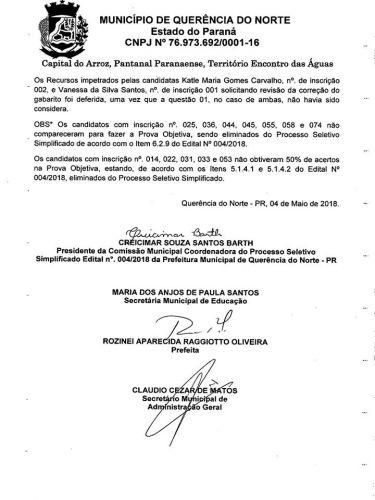 TORNA PÚBLICA A PONTUAÇÃO PÓS-RECURSO DA PROVA OBJETIVA DO PROCESSO SELETIVO SIMPLIFICADO PARA PROFESSOR EDITAL N° 044/2018