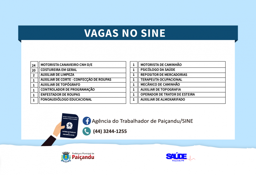 Vagas disponíveis no SINE Paiçandu - 03 de fevereiro