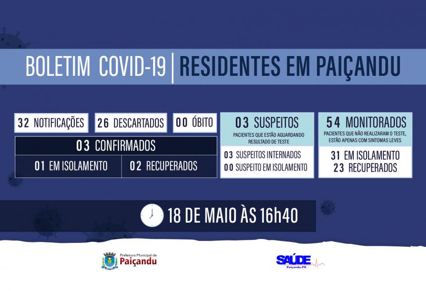Boletim Covid-19 - MAIS UM CASO EM PAIÇANDU