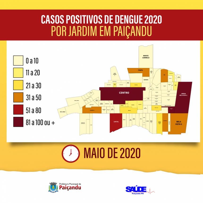 Casos positivos de dengue por bairro em Paiçandu