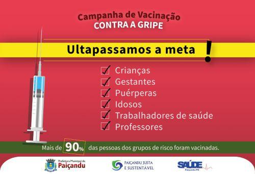 Paiçandu ultrapassa meta de vacinação contra a gripe
