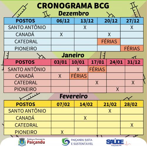 Cronograma de vacina BCG