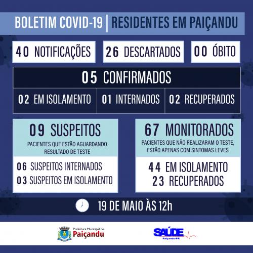 Boletim Covid-19 - MAIS DOIS CASOS EM PAIÇANDU