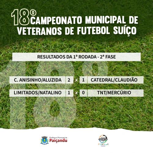 Resultados da 1ª rodada - 2ª fase do 18º Campeonato Municipal de Veteranos de Futebol Suíço