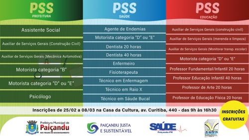 Prefeitura de Paiçandu divulga edital de PSS para diversos cargos