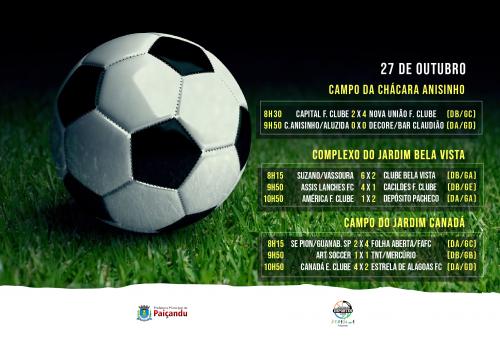 Resultados | Terceira rodada da primeira fase do 28º Campeonato Municipal de Futebol Suíço de Paiçandu