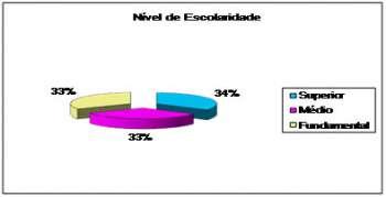 Fonte: Prefeitura de Rosário do Ivaí – janeiro/2011.