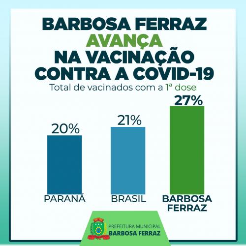 Vacinação Covid