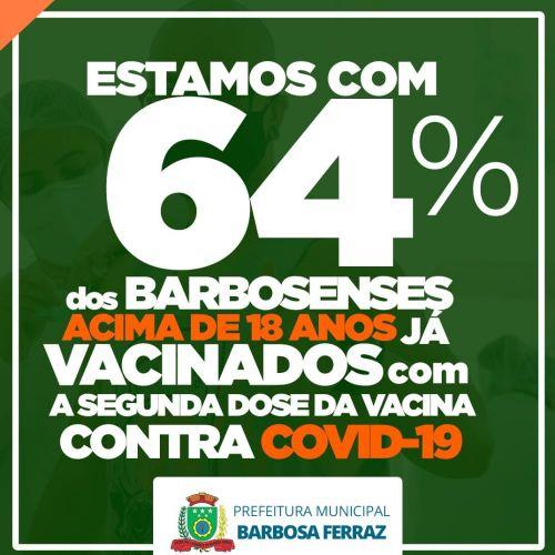 Seguimos trabalhando muito e já estamos com 64% da população TOTALMENTE IMUNIZADA contra a COVID-19.