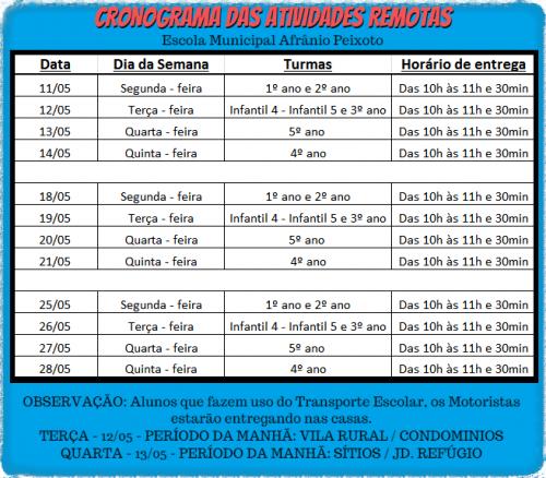 CRONOGRAMA DAS ATIVIDADES REMOTAS