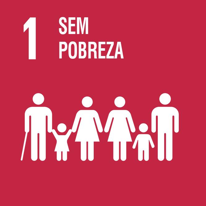 Erradicação da Pobreza (Acabar com a pobreza, em todas as suas formas em todos os lugares).