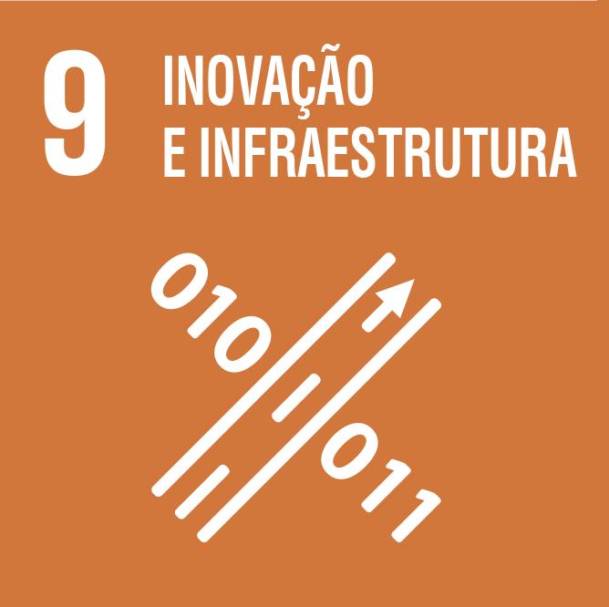 Indústria e infraestrutura (Construir infraestrutura resiliente, promover a industrialização inclusiva e sustentável, e fomentar a inovação).