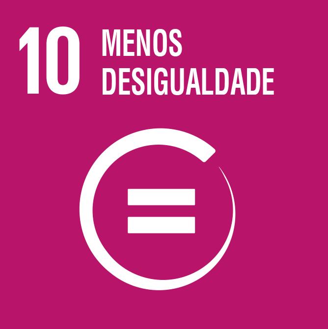 Redução das desigualdades (Reduzir a desigualdade entre os países e dentro deles).