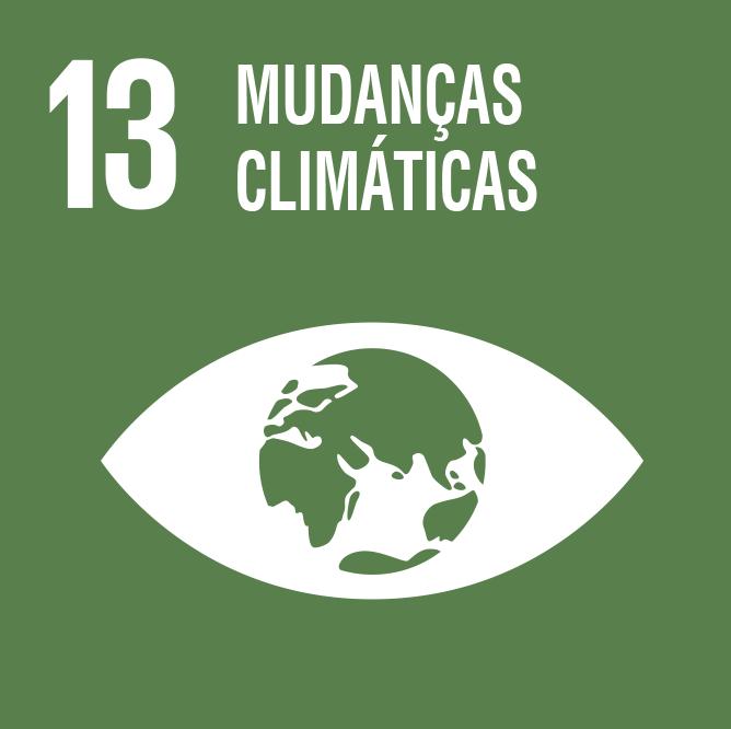 Mudança do clima (Tomar medidas urgentes para combater a mudança do clima e seus impactos).