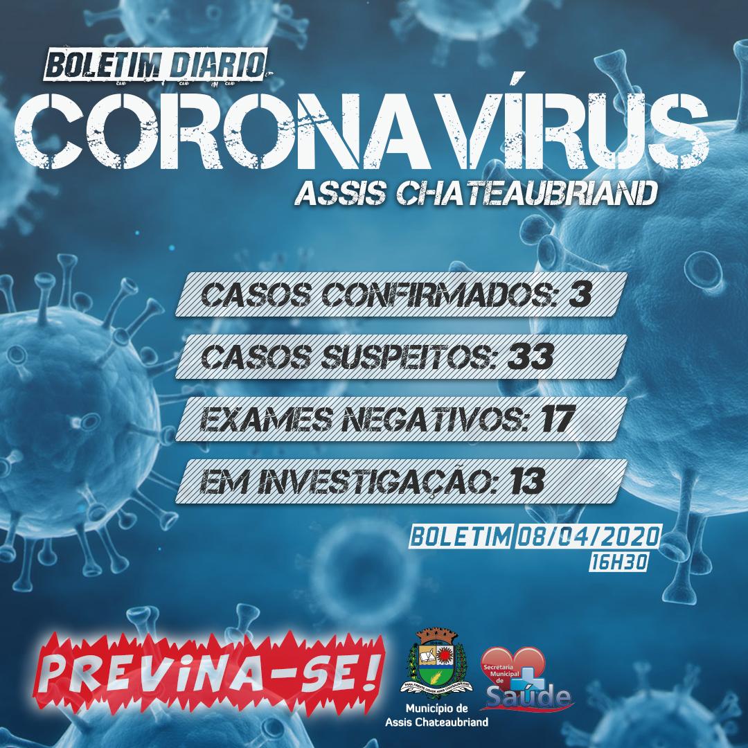 BOLETIM CORONAVÍRUS - 08/04/2020