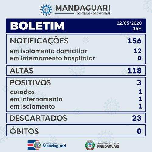 Boletim Covid-19 de 22/05/2020