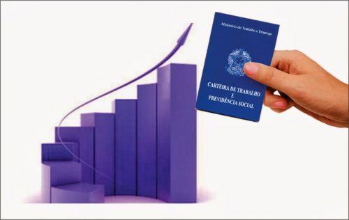 Município registra saldo positivo de empregos no mês de outubro
