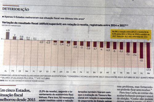 Paraná tem uma das melhores situações fiscais do Brasil