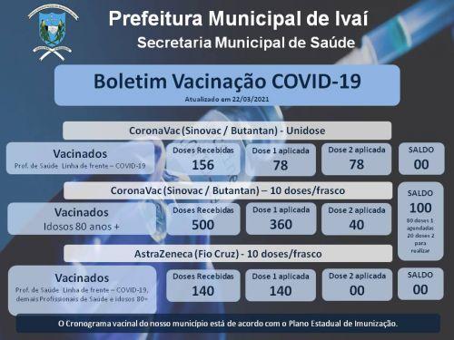 Boletim Vacinação COVID-19 22/03/2021